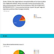 Avis_sur_le_d%c3%a9conventionnement_itqsj9