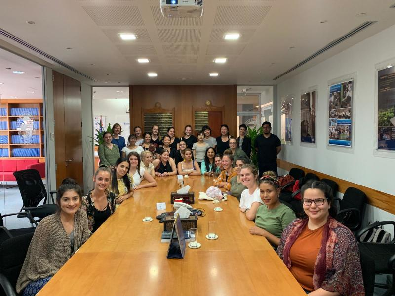 San Diego State University Liberal Studies In Thailand Hosted By The Asia Institute