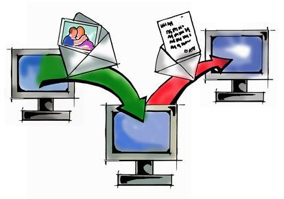 Mail Forwarder