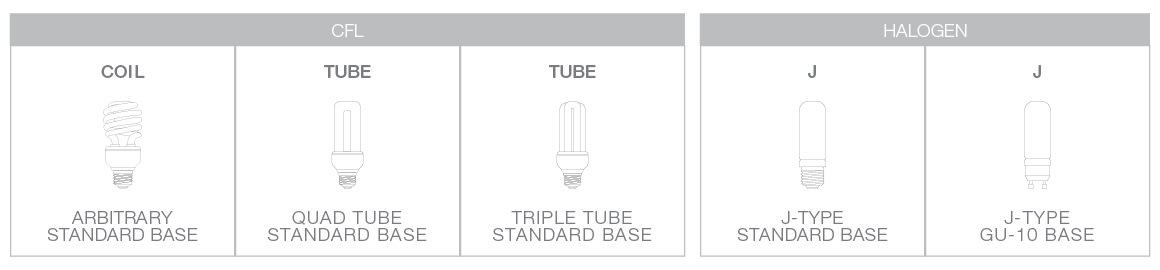 CFL and halogen lamp shapes