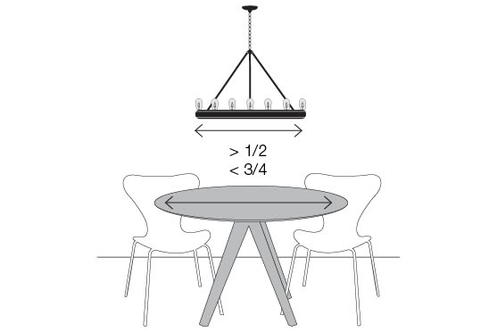 Ceiling Fixture Tips - Over a round dining table