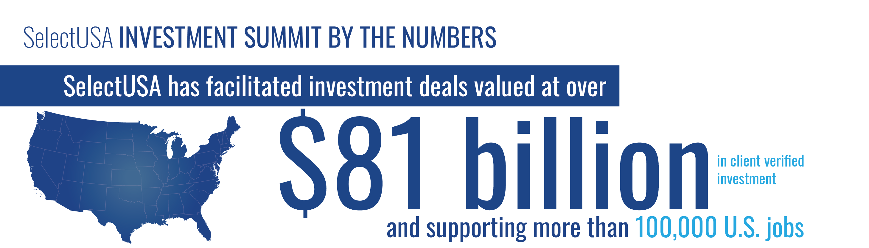 2019 SelectUSA Investment Summit Highlights Graphic