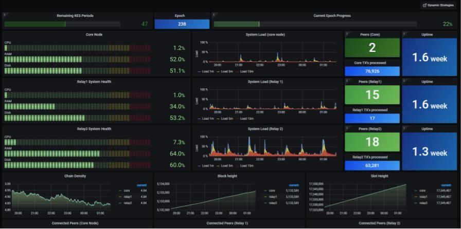 Monitoring Dashboard image