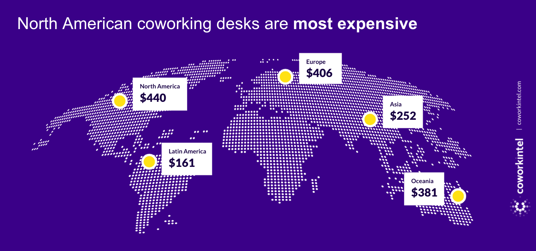 Coworking Pricing: Average coworking desk rate