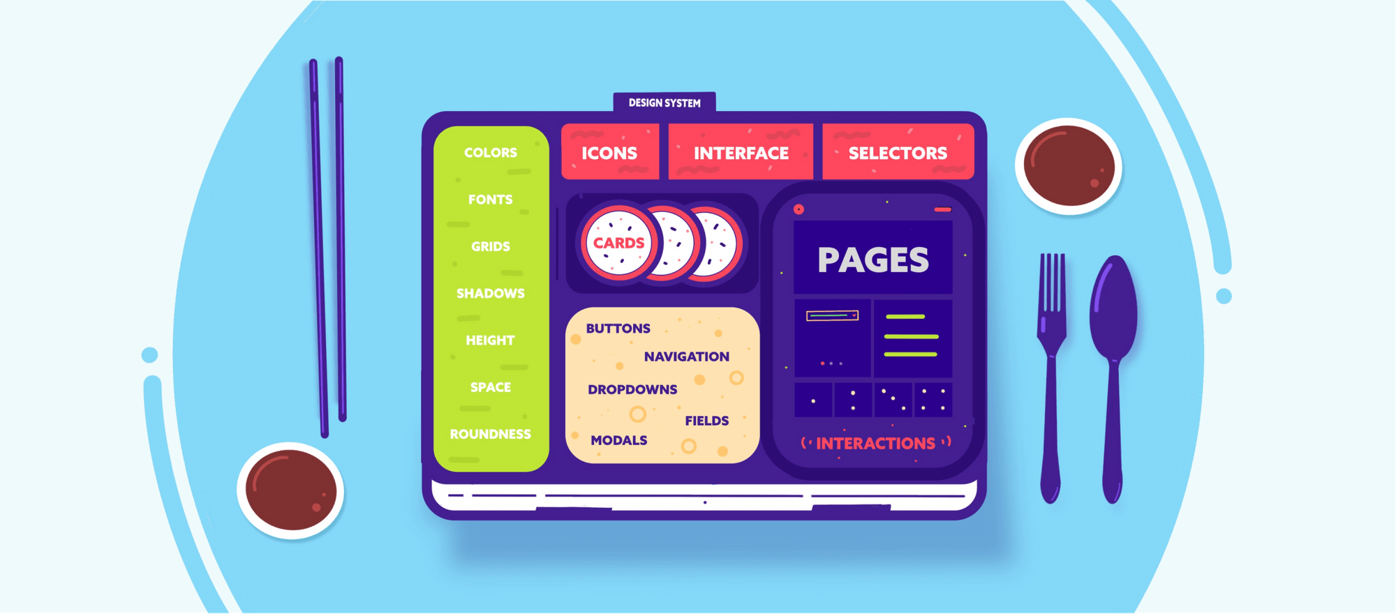 The Impact of Design Systems