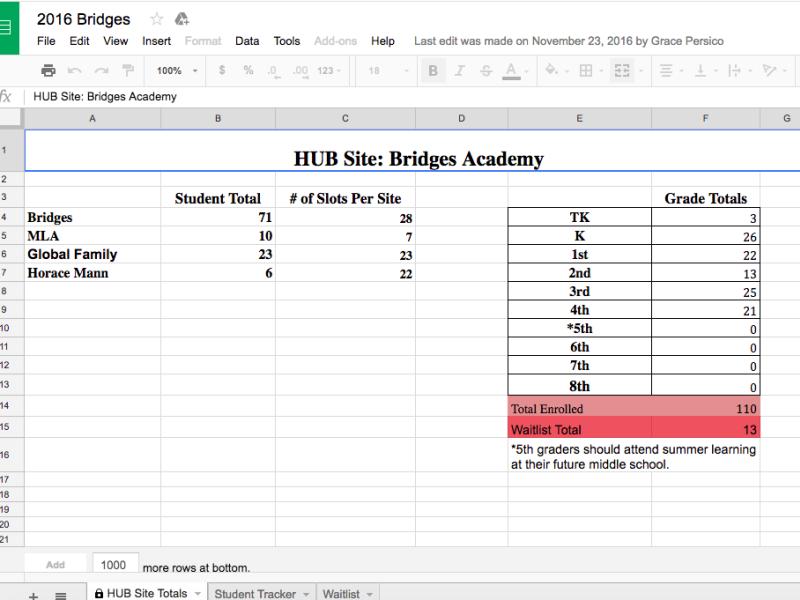 Summer Enrollment Tracking System
