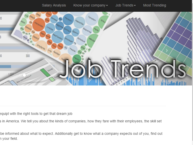 Techno Trends (Award Winning Project)