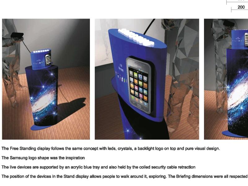 Samsung Galaxy-S Display