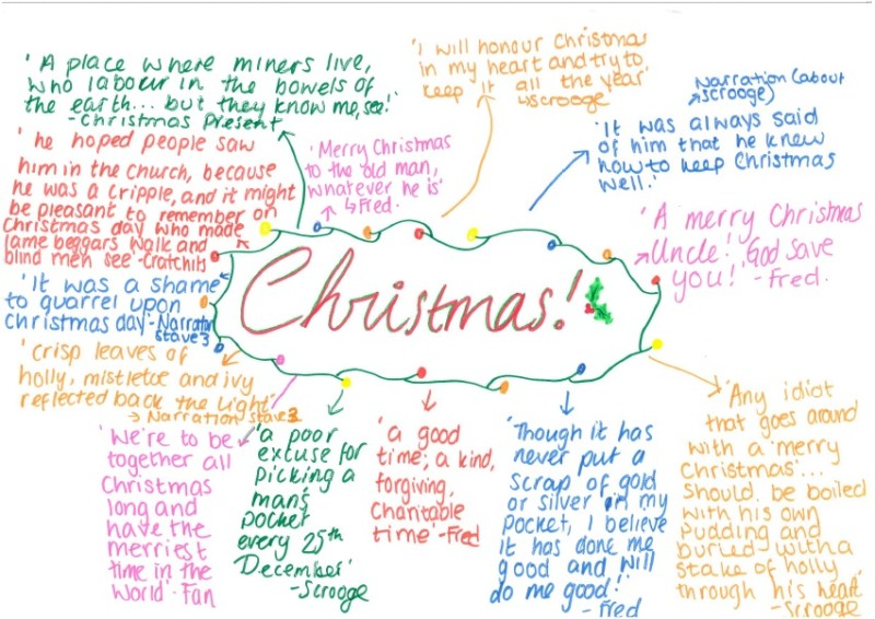A Christmas Carol - Y11 English Literature Revision Mindmaps by Miss Mitchell - Outwood Academy ...