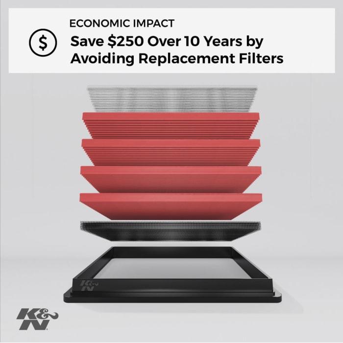 K/&N 33-2050-1 Hi-Flow Air Intake Washable Replacement Drop in Filter