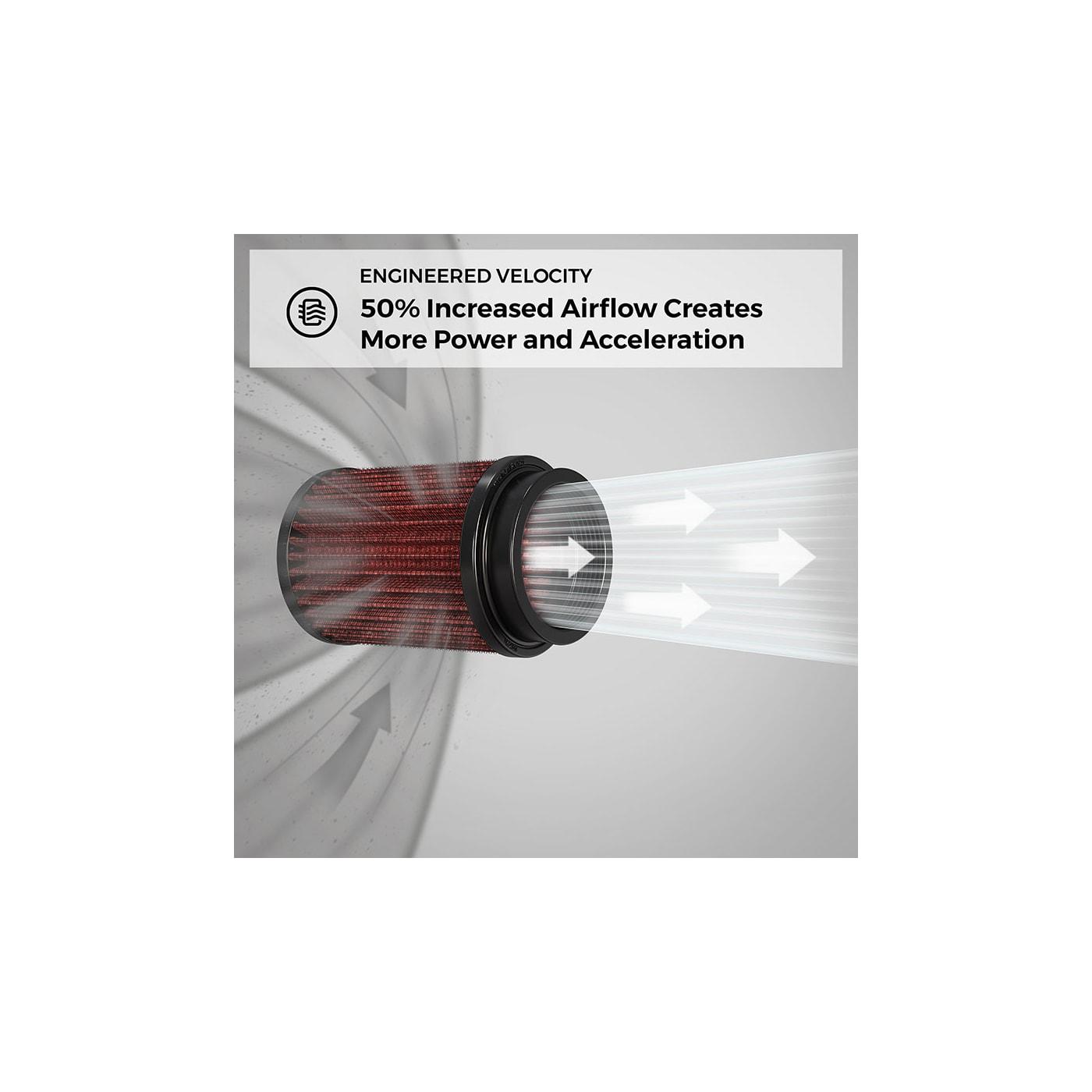 "K/&N RU-2760 High Flow Universal Air Filter 1.938/""FLG 2.5/""H"