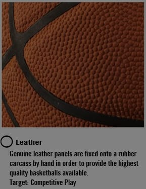 Leather cover material n/a