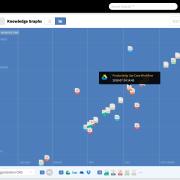 Habla AI platform