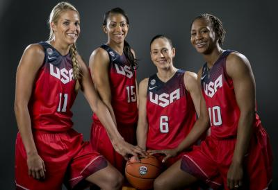 US Olympic Women