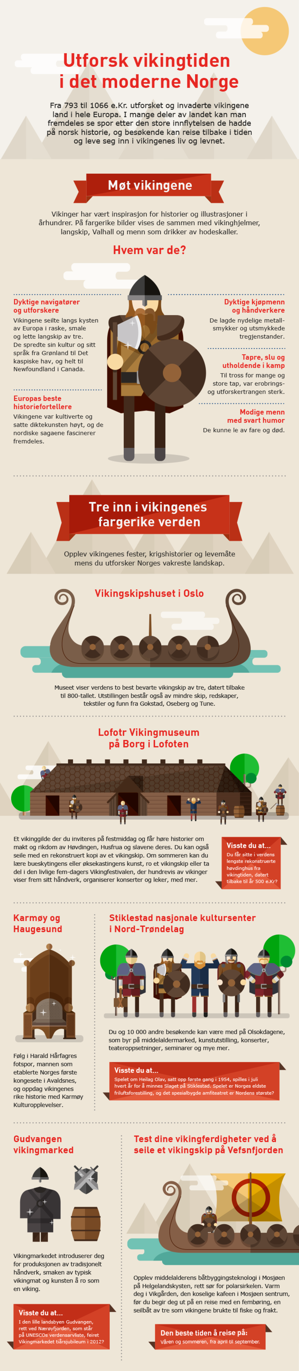 Viking Infographic Norway