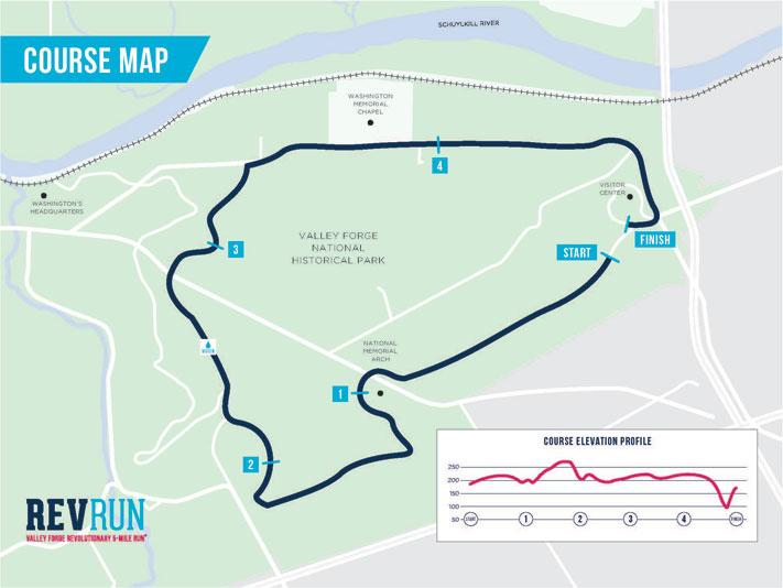 REV RUN COURSE MAP