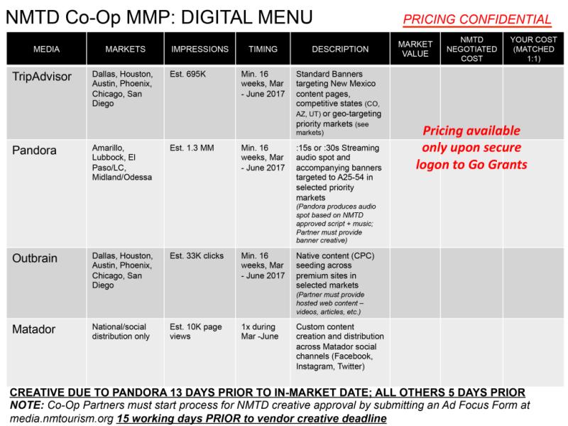 NMTD Co-Op MMP: Digital Menu