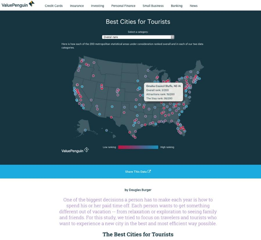The Best Cities for Tourists