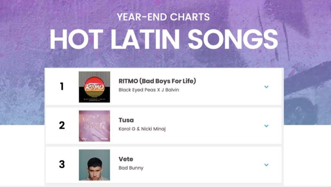 "Black Eyed Peas & J Balvin's ""Ritmo (Bad Boys For Life)"" #1 Latin Song of the Year & #2 Dance/Electronic Song of 2020"