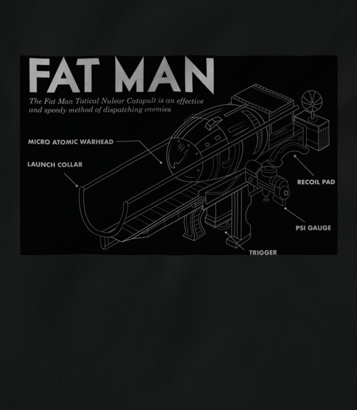 Avi solomon fat man bomb 1536154277