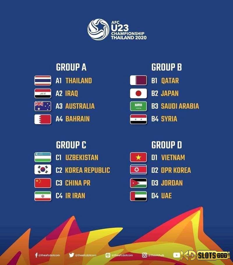 U23 châu Á - U23 Việt Nam và mục tiêu tranh vé dự Olympic Tokyo