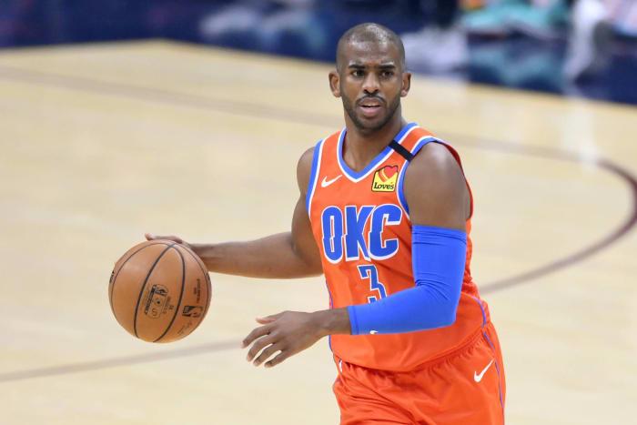Chris Paul, Basketball ($41.6M)